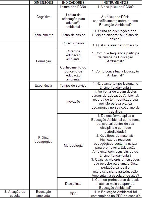 Fabuloso O perfil do Educador Ambiental do ensino fundamental em São  ZS02