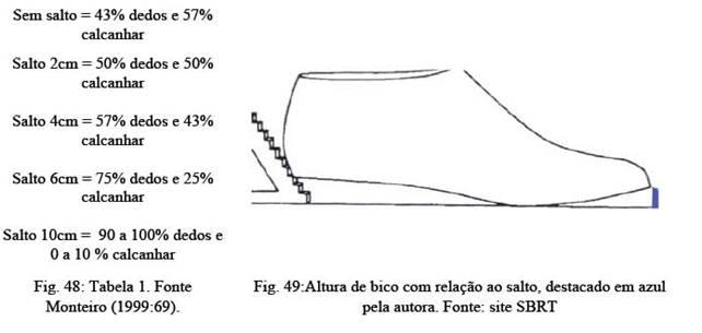 sapatos para pés com artrose