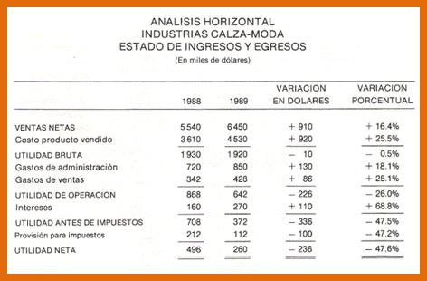 Analisis Financiero Pdf