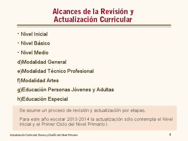 actualizaci n curricular bases y dise o del nivel