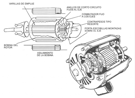 Motores el ctricos c a for 1 20 hp electric motor
