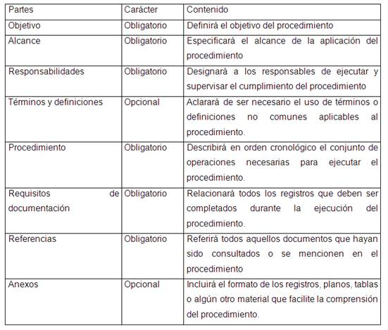 Normas Iso 9000  Iso 14000  Ohsas 18000